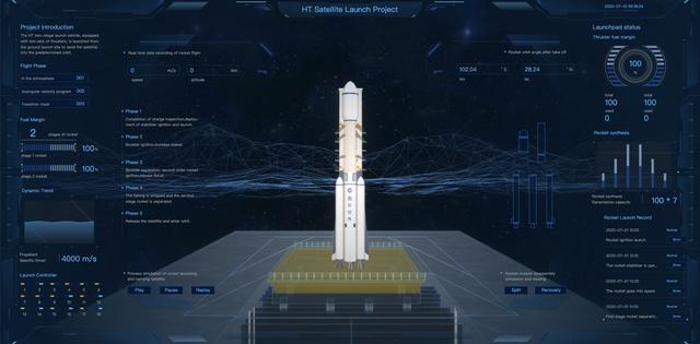 Jumeau numérique d'une fusée